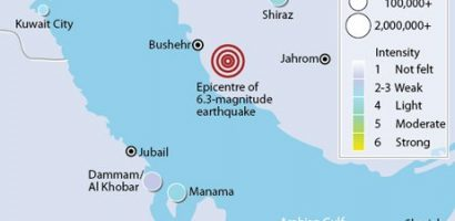 Dubai shake with Earthquake