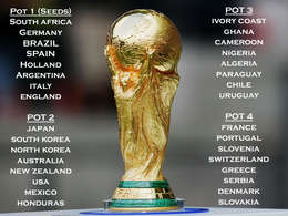 2010 worldcup fixture list