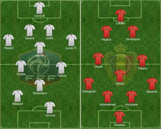 France vs Belgium possible lineups