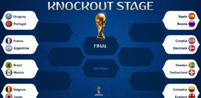 FIFA World Cup 2018 Round Of 16 Match Schedule
