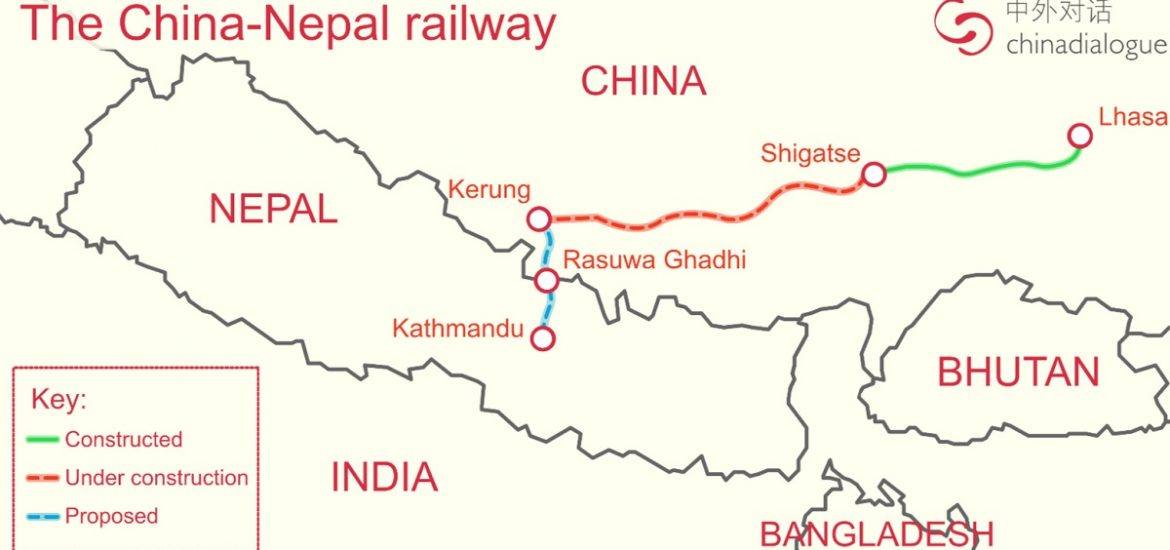 Purposed Railway link between China and Nepal in a Map
